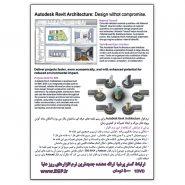 Autodesk Revit Architecture 2012 (32&64 bit)