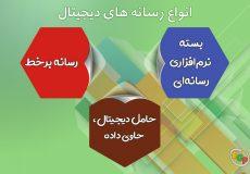 EGP.ir-Digital-Publishing-Services-im11